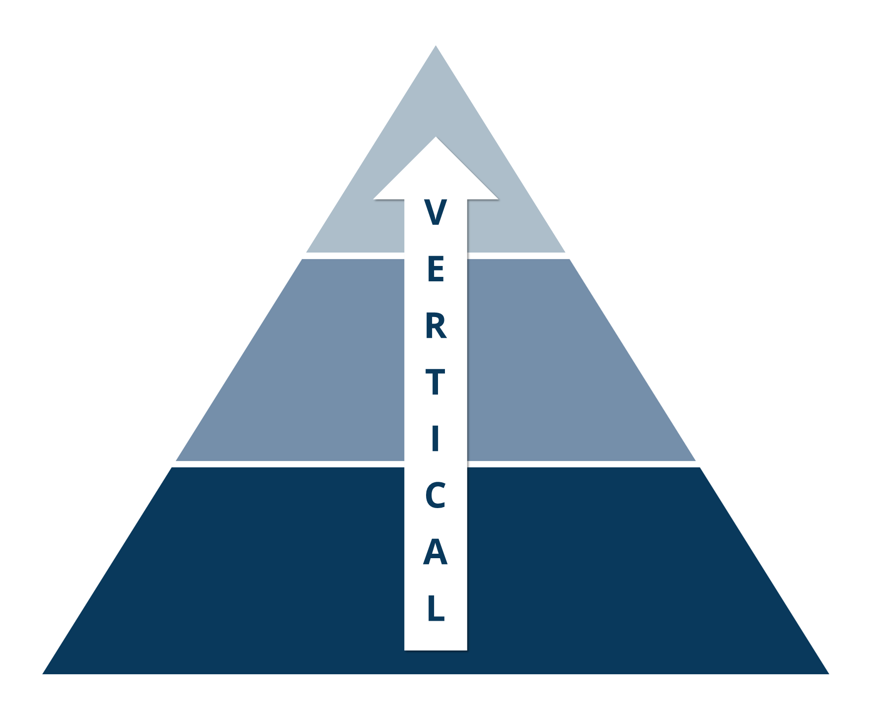 The vertical hire